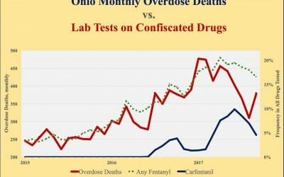 Special Report: Carfentanil's deadly role in Ohio drug overdose deaths