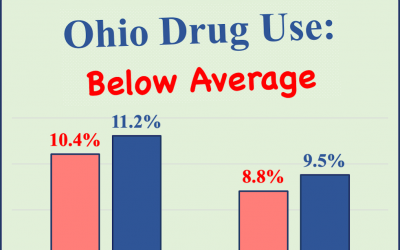 "The myth of Ohio's ""drug use problem"""