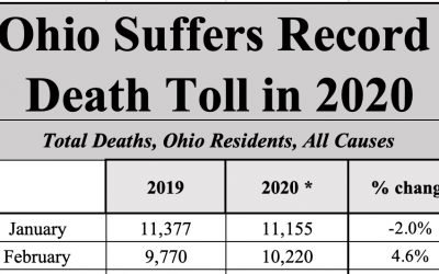 COVID effect: Ohio suffers record death toll in December and all of 2020