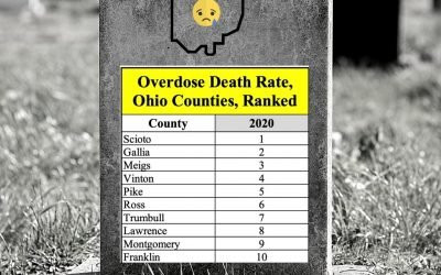NEW: Overdose Deaths Rates for Every Ohio County, 2015 – 2020