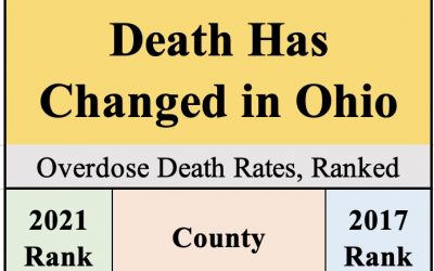 Ohio Counties Ranked By Overdose Death Rate: 2021 vs. 2017
